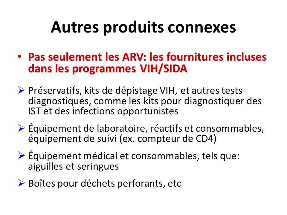 Autres produits connexes Pas seulement les ARV: les fournitures incluses dans les programmes VIH/SIDA Pas seulement les ARV: les fournitures incluses dans les programmes VIH/SIDA Préservatifs, kits de dépistage VIH, et autres tests diagnostiques, comme les kits pour diagnostiquer des IST et des infections opportunistes Équipement de laboratoire, réactifs et consommables, équipement de suivi (ex.
