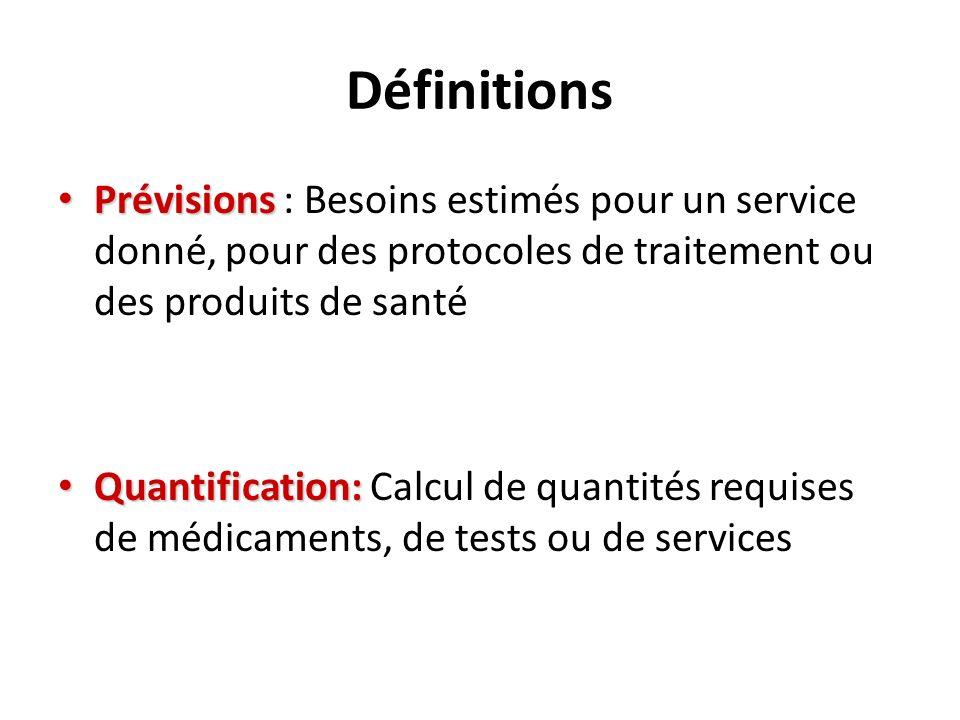 Définitions Prévisions Prévisions : Besoins estimés pour un service donné, pour des protocoles de traitement ou des produits de santé Quantification: Quantification: Calcul de quantités requises de médicaments, de tests ou de services