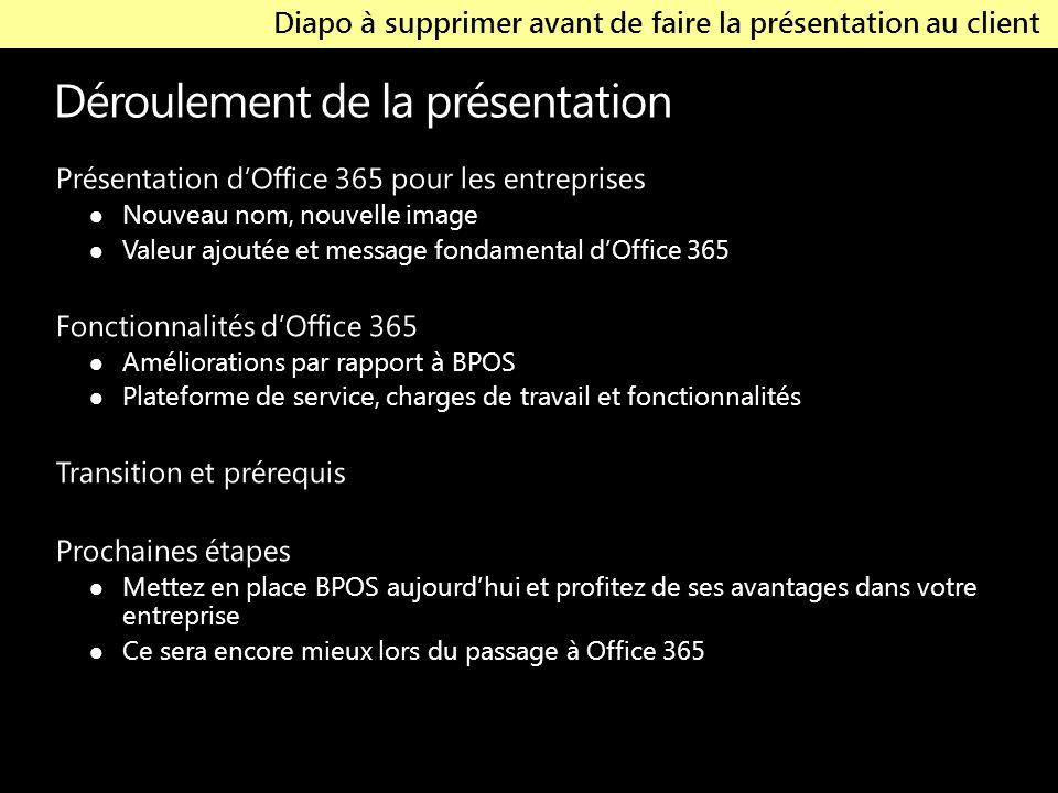 | Copyright© 2010 Microsoft Corporation Le futur de la productivité 4