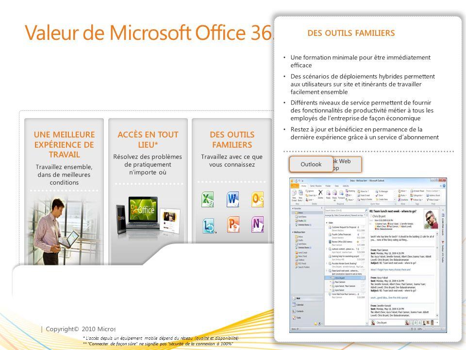 | Copyright© 2010 Microsoft Corporation UNE MEILLEURE EXPÉRIENCE DE TRAVAIL Travaillez ensemble, dans de meilleures conditions Valeur de Microsoft Office 365 ACCÈS EN TOUT LIEU* Résolvez des problèmes de pratiquement nimporte où DES OUTILS FAMILIERS Travaillez avec ce que vous connaissez SÉCURITÉ ET FIABILITÉ 99,9% de temps de fonctionnement garanti CONTRÔLE INFORMATIQUE ET EFFICACITÉ Gardez le contrôle Protection anti-spam et antivirus assurée par plusieurs moteurs danalyse Les données sont dupliquées dans des centres de données répartis dans le monde entier pour assurer une protection contre la panne complète dun centre de données Diminution des risques par une approche globale qui assure la protection des services et le respect de la confidentialité des données et de la vie privée Conforme à ISO 27001, SAS 70 Type I, FERPA, HIPPA, FISMA, EU Safe Harbor Seal Niveau de service garanti à 99,9% avec engagement financier SÉCURITÉ ET FIABILITÉ EN ENTREPRISE SLA à 99,9% garanti financièrement Centres de données redondants dans le monde entier