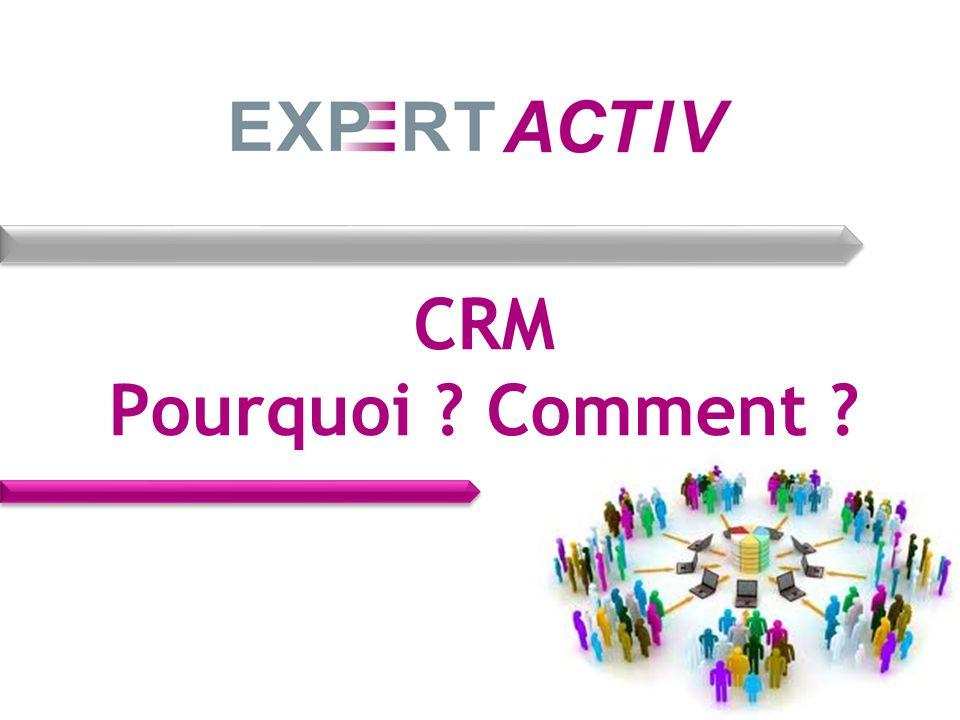 CRM : signification Signification de CRM / GRC .
