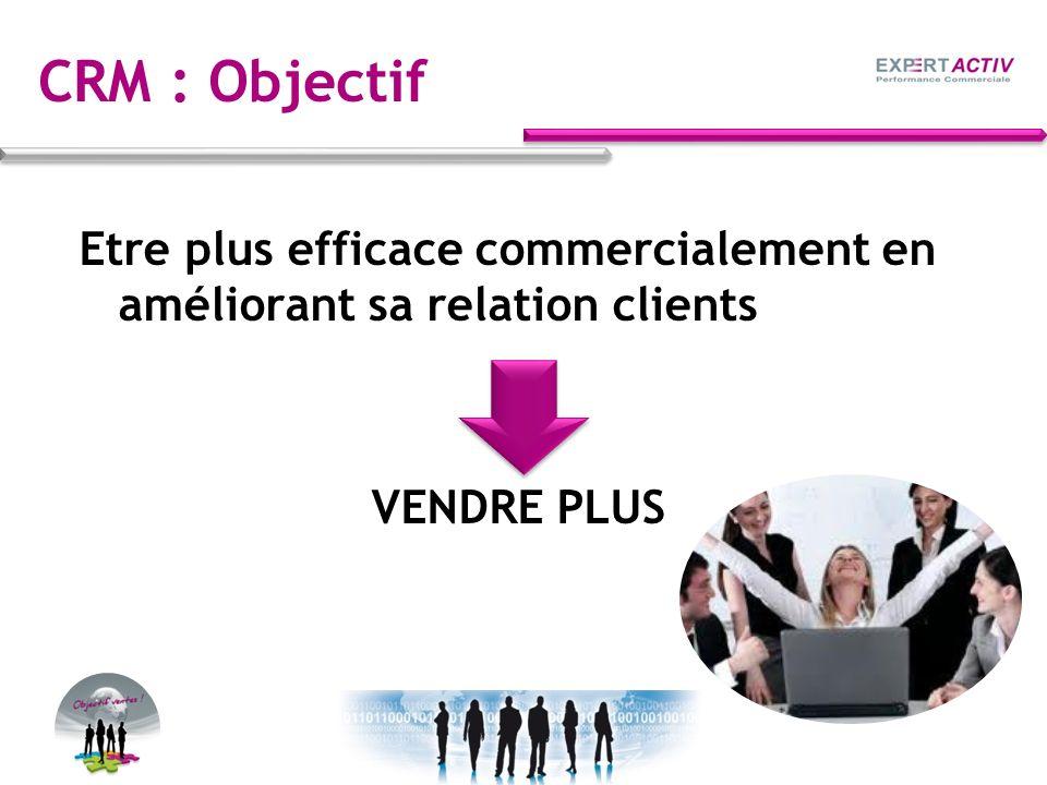 Un outil développé pour les TPE/PME