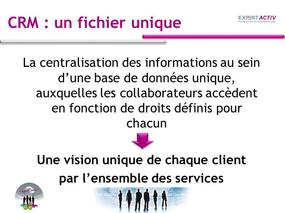 CRM : un fichier unique La centralisation des informations au sein dune base de données unique, auxquelles les collaborateurs accèdent en fonction de