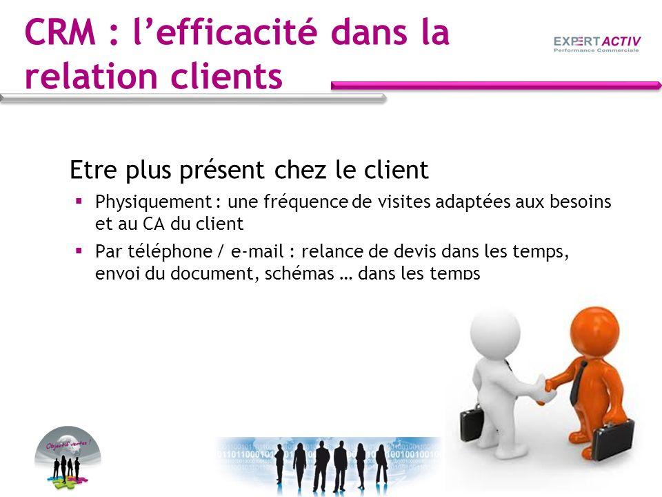 CRM : lefficacité dans la relation clients Etre plus présent chez le client Physiquement : une fréquence de visites adaptées aux besoins et au CA du c