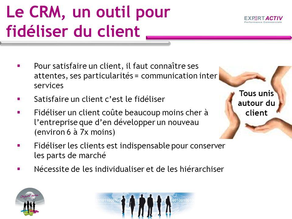 Le CRM, un outil pour fidéliser du client Pour satisfaire un client, il faut connaître ses attentes, ses particularités = communication inter services