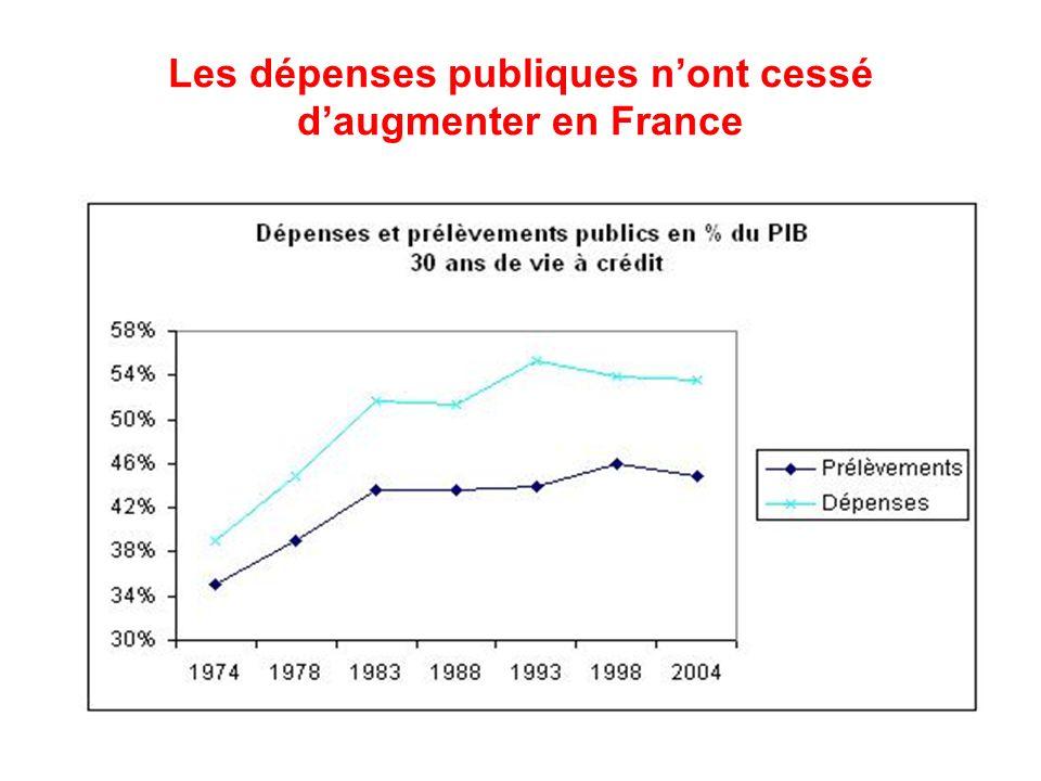 Les dépenses publiques nont cessé daugmenter en France