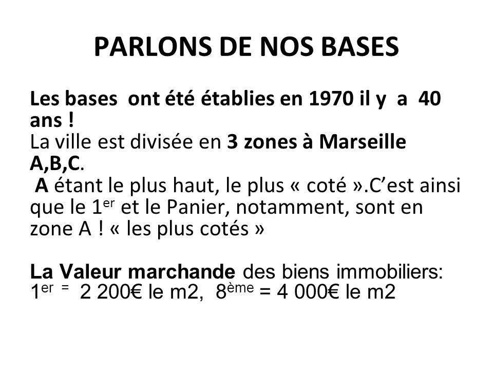 PARLONS DE NOS BASES Les bases ont été établies en 1970 il y a 40 ans .