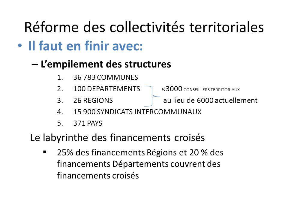 Réforme des collectivités territoriales Il faut en finir avec: – Lempilement des structures 1.36 783 COMMUNES 2.100 DEPARTEMENTS«3000 CONSEILLERS TERRITORIAUX 3.26 REGIONS au lieu de 6000 actuellement 4.15 900 SYNDICATS INTERCOMMUNAUX 5.371 PAYS Le labyrinthe des financements croisés 25% des financements Régions et 20 % des financements Départements couvrent des financements croisés