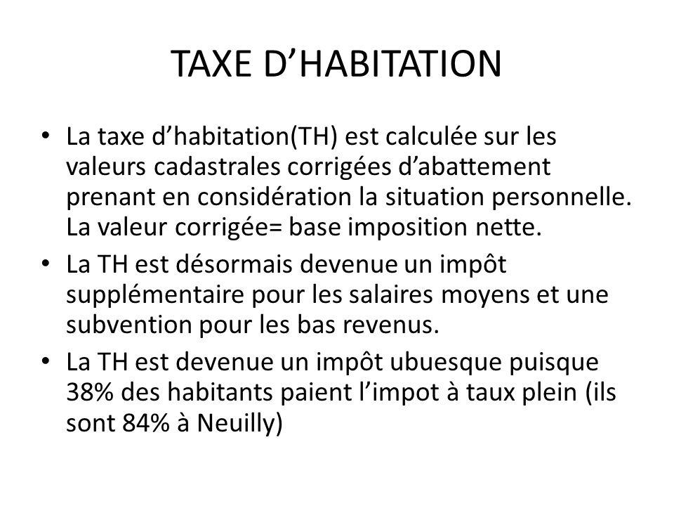 TAXE DHABITATION La taxe dhabitation(TH) est calculée sur les valeurs cadastrales corrigées dabattement prenant en considération la situation personnelle.