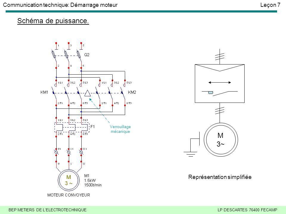 BEP METIERS DE LELECTROTECHNIQUELP DESCARTES 76400 FECAMP Communication technique: Démarrage moteurLeçon 7 Schéma de puissance.