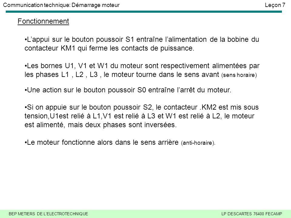 BEP METIERS DE LELECTROTECHNIQUELP DESCARTES 76400 FECAMP Communication technique: Démarrage moteurLeçon 7 Schéma de commande. Diagramme de fonctionne