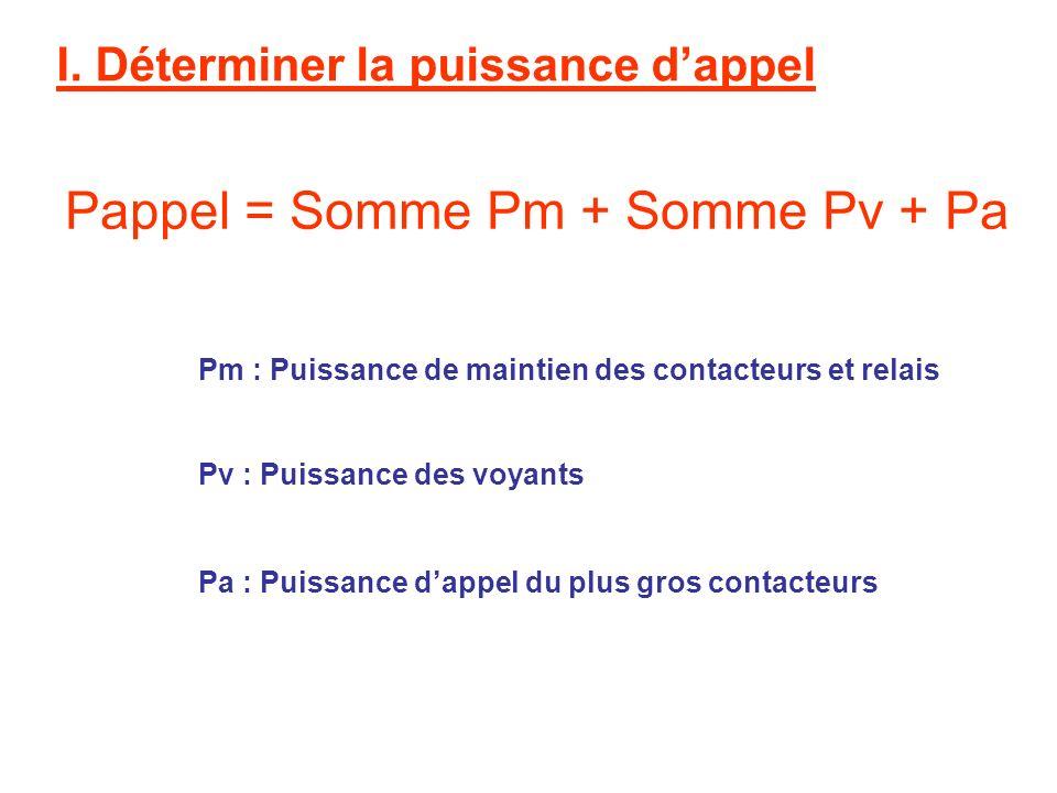 I. Déterminer la puissance dappel Pappel = Somme Pm + Somme Pv + Pa Pm : Puissance de maintien des contacteurs et relais Pv : Puissance des voyants Pa