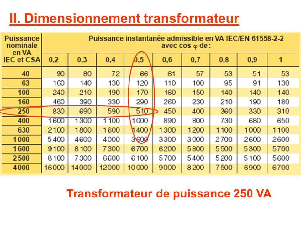 II. Dimensionnement transformateur Transformateur de puissance 250 VA