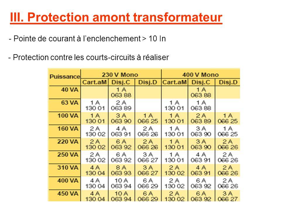 III. Protection amont transformateur - Pointe de courant à lenclenchement > 10 In - Protection contre les courts-circuits à réaliser