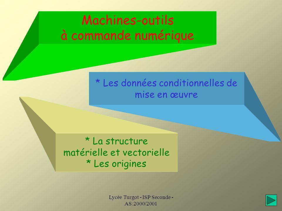 Lycée Turgot - ISP Seconde - AS:2000/2001 Structure générale La structure matérielle de la partie opérative d une MOCN peut être modélisée de la manière suivante: Le BATI La BROCHE 1 2 3 4 5 Cliquez successivement les étapes d animation Les CHARIOTS LVT ==> La machine [bâti + broche + chariots ] ==> Le porte-outil ==> Le porte-pièce ==> La pièce Le Porte- outil + outil Le porte- pièce La PIECE Liaison mécanique et cinématique siège du mouvement de coupe Mc Liaisons mécaniques et cinématiques siège du mouvement davance Mf