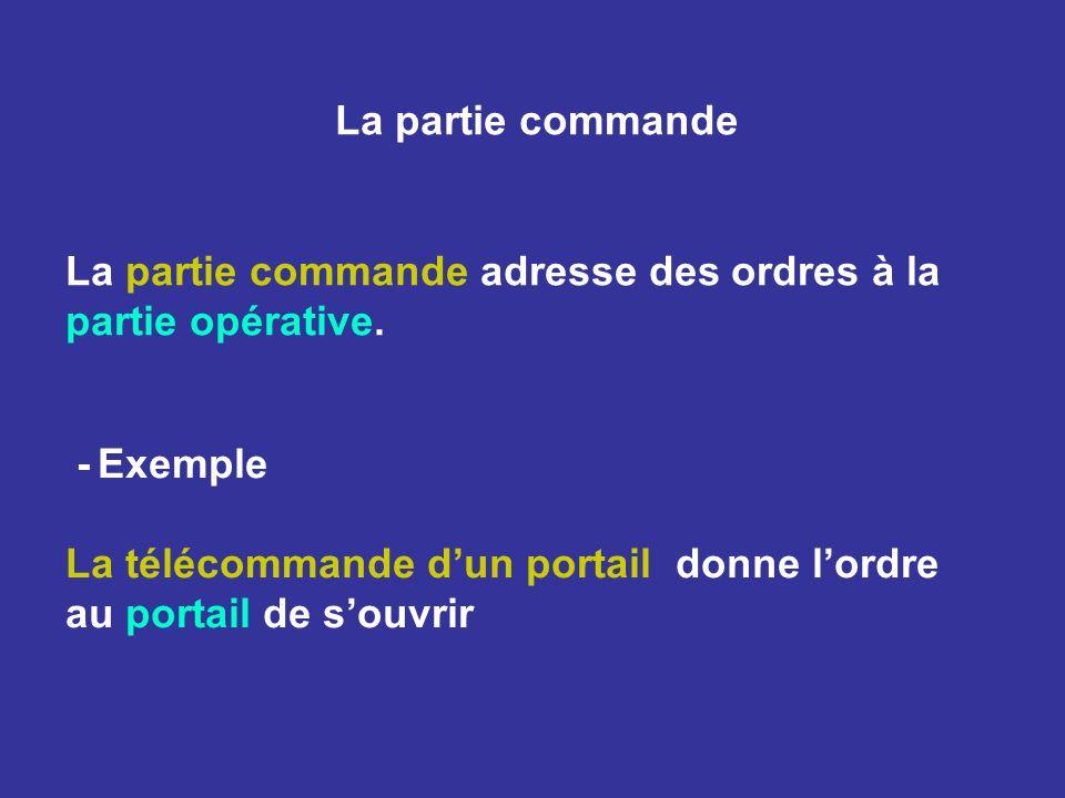 La partie commande La partie commande adresse des ordres à la partie opérative. - Exemple La télécommande dun portail donne lordre au portail de souvr