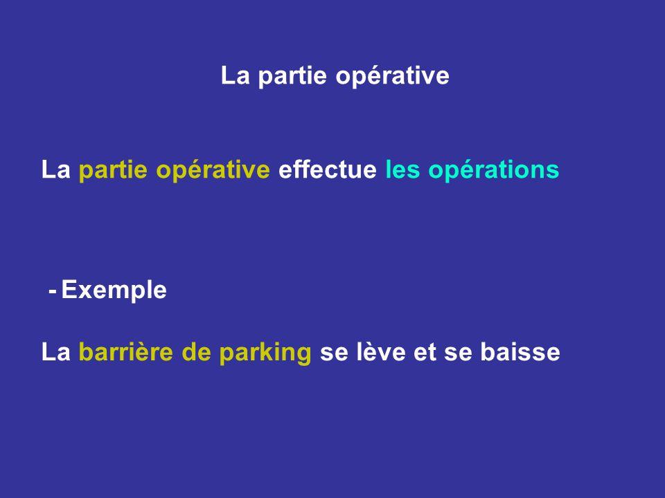 La partie opérative La partie opérative effectue les opérations - Exemple La barrière de parking se lève et se baisse