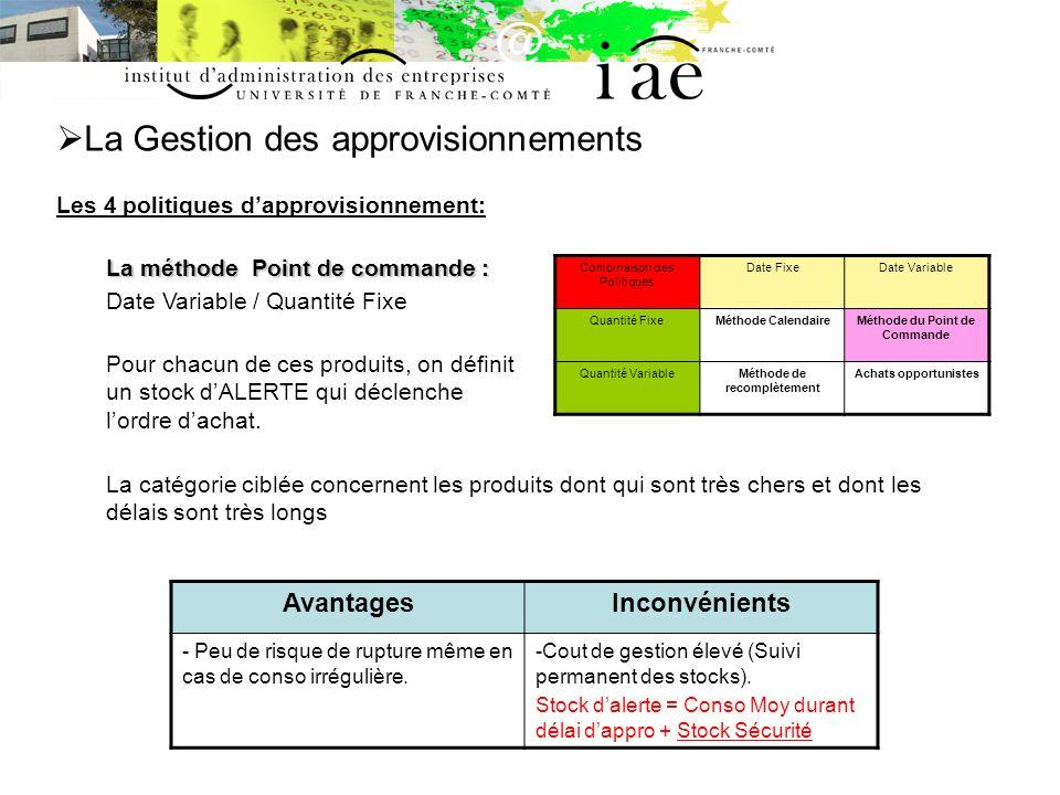 La Gestion des approvisionnements Les 4 politiques dapprovisionnement: La méthode Point de commande : Date Variable / Quantité Fixe Pour chacun de ces