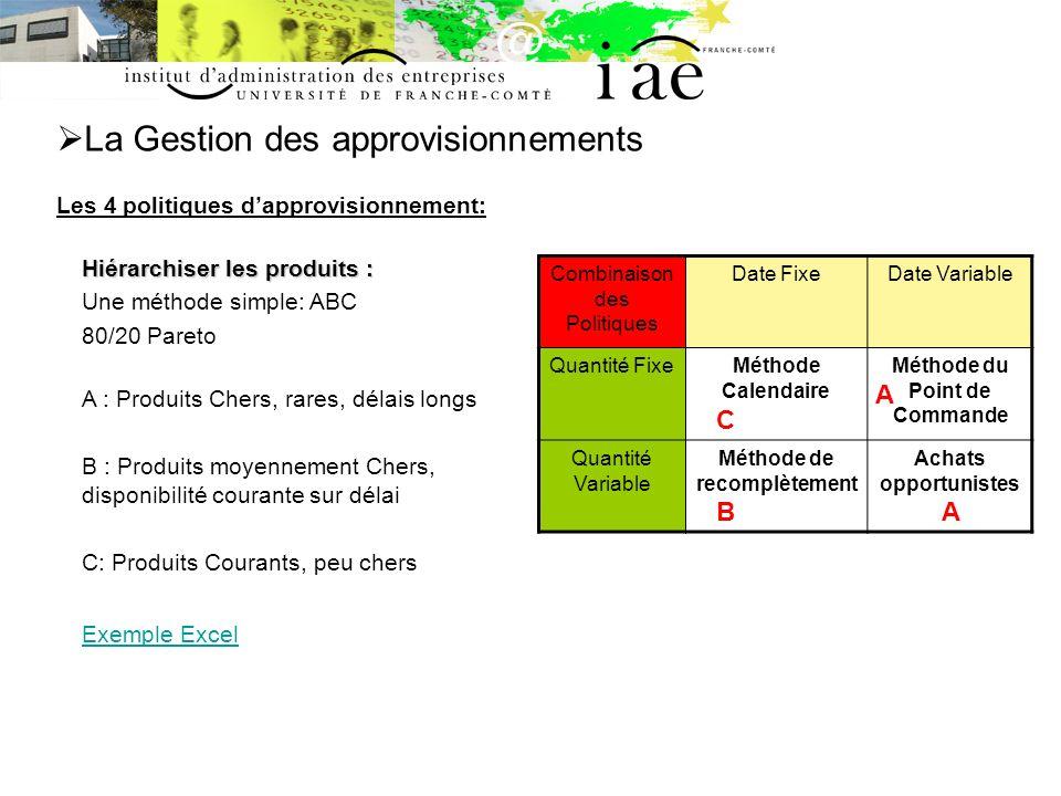 La Gestion des approvisionnements Les 4 politiques dapprovisionnement: Hiérarchiser les produits : Une méthode simple: ABC 80/20 Pareto A : Produits C