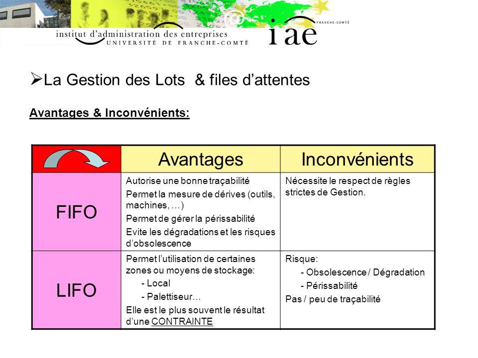 La Gestion des Lots & files dattentes Avantages & Inconvénients: AvantagesInconvénients FIFO Autorise une bonne traçabilité Permet la mesure de dérive