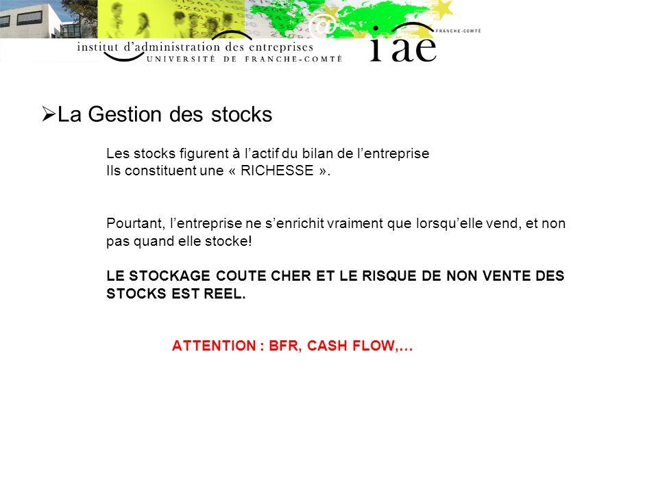 La Gestion des stocks Les stocks figurent à lactif du bilan de lentreprise Ils constituent une « RICHESSE ». Pourtant, lentreprise ne senrichit vraime