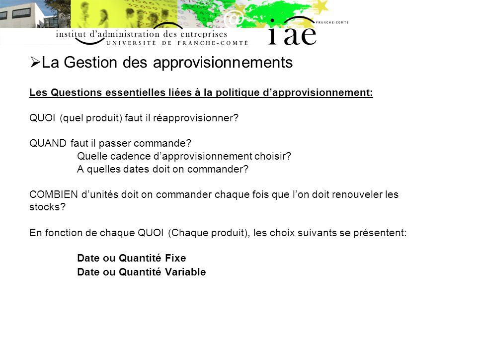 La Gestion des approvisionnements Les Questions essentielles liées à la politique dapprovisionnement: QUOI (quel produit) faut il réapprovisionner? QU