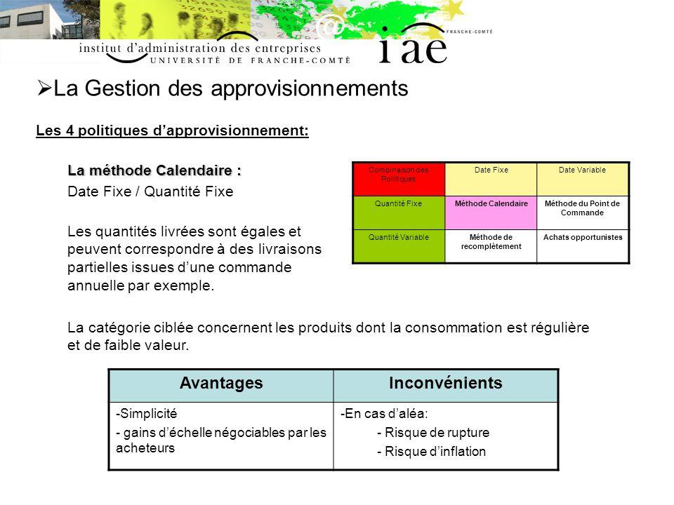 La Gestion des approvisionnements Les 4 politiques dapprovisionnement: La méthode de recomplètement : Date Fixe / Quantité Variable A période fixe, le stock est contrôlé et réapprovisionné jusquà un niveau définit.