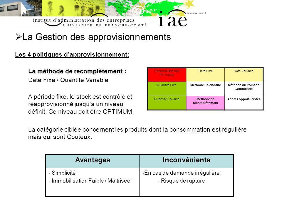 La Gestion des approvisionnements Les 4 politiques dapprovisionnement: La méthode de recomplètement : Date Fixe / Quantité Variable A période fixe, le
