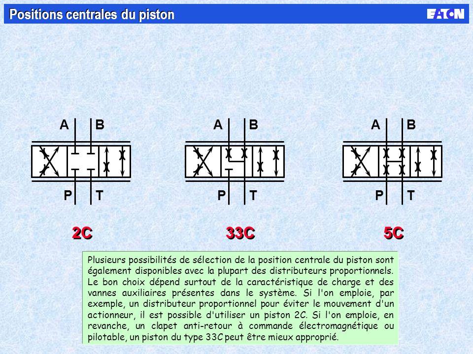 B PT A 2C B PT A 33C B PT A 5C Positions centrales du piston Plusieurs possibilités de sélection de la position centrale du piston sont également disponibles avec la plupart des distributeurs proportionnels.