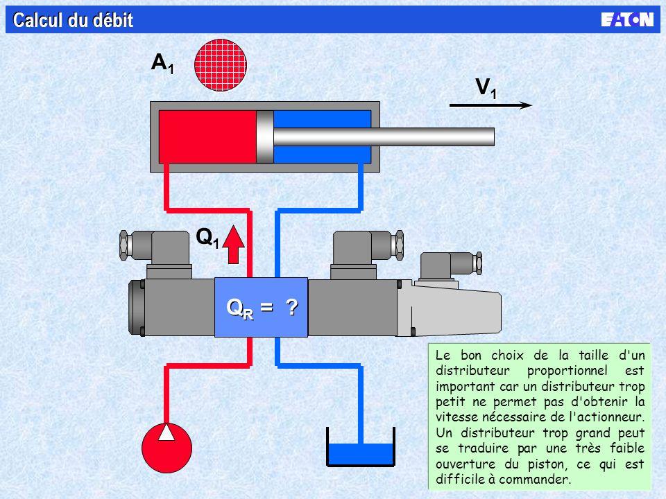 A1A1 A1A1 V1V1 V1V1 Q1Q1 Q1Q1 Q R = ? Calcul du débit Le bon choix de la taille d'un distributeur proportionnel est important car un distributeur trop