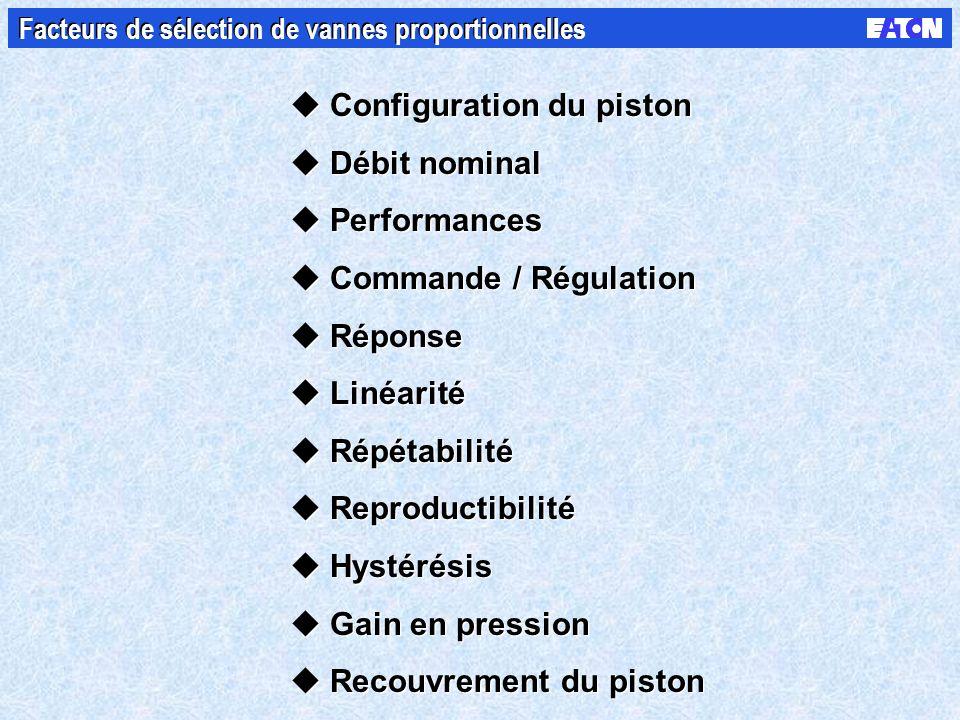 Facteurs de sélection de vannes proportionnelles uConfiguration du piston uDébit nominal uPerformances uCommande / Régulation uRéponse uLinéarité uRép