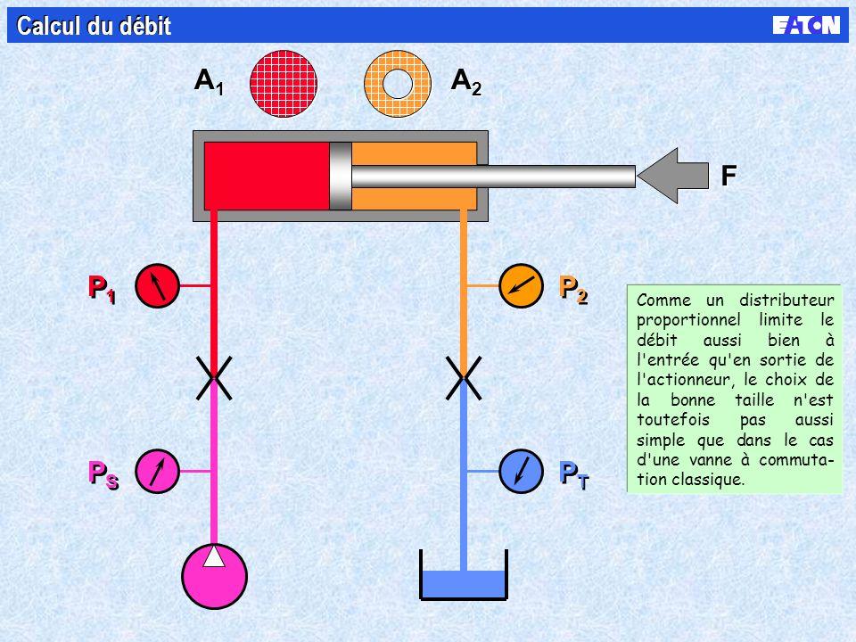 A1A1 A1A1 A2A2 A2A2 F F PSPS PSPS P1P1 P1P1 P2P2 P2P2 PTPT PTPT Calcul du débit Comme un distributeur proportionnel limite le débit aussi bien à l'ent