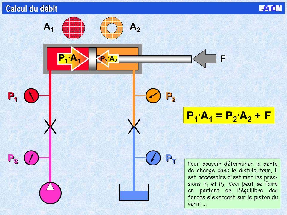 A1A1 A1A1 A2A2 A2A2 F F PSPS PSPS P1P1 P1P1 P2P2 P2P2 PTPT PTPT P1.A1P1.A1 P2.A2P2.A2 P 1. A 1 = P 2. A 2 + F Calcul du débit Pour pouvoir déterminer