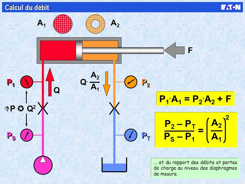 A1A1 A1A1 A2A2 A2A2 F F PSPS PSPS P1P1 P1P1 P2P2 P2P2 PTPT PTPT Q Q Q.Q. Q.Q. A2A1A2A1 A2A1A2A1 P S – P 1 P 2 – P T = = A2A1A2A1 A2A1A2A1 2 P 1. A 1 =