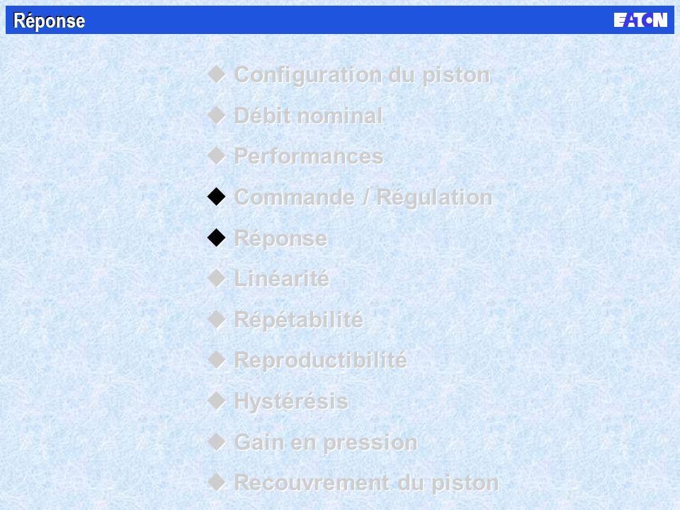 Réponse uConfiguration du piston uDébit nominal uPerformances uCommande / Régulation uRéponse uLinéarité uRépétabilité uReproductibilité uHystérésis uGain en pression uRecouvrement du piston uConfiguration du piston uDébit nominal uPerformances uCommande / Régulation uRéponse uLinéarité uRépétabilité uReproductibilité uHystérésis uGain en pression uRecouvrement du piston