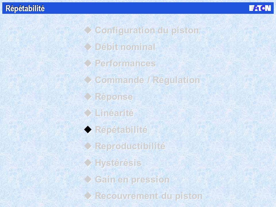 Répétabilité uConfiguration du piston uDébit nominal uPerformances uCommande / Régulation uRéponse uLinéarité uRépétabilité uReproductibilité uHystérésis uGain en pression uRecouvrement du piston uConfiguration du piston uDébit nominal uPerformances uCommande / Régulation uRéponse uLinéarité uRépétabilité uReproductibilité uHystérésis uGain en pression uRecouvrement du piston