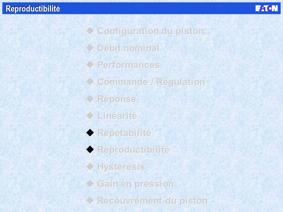 Reproductibilité uConfiguration du piston uDébit nominal uPerformances uCommande / Régulation uRéponse uLinéarité uRépétabilité uReproductibilité uHystérésis uGain en pression uRecouvrement du piston uConfiguration du piston uDébit nominal uPerformances uCommande / Régulation uRéponse uLinéarité uRépétabilité uReproductibilité uHystérésis uGain en pression uRecouvrement du piston
