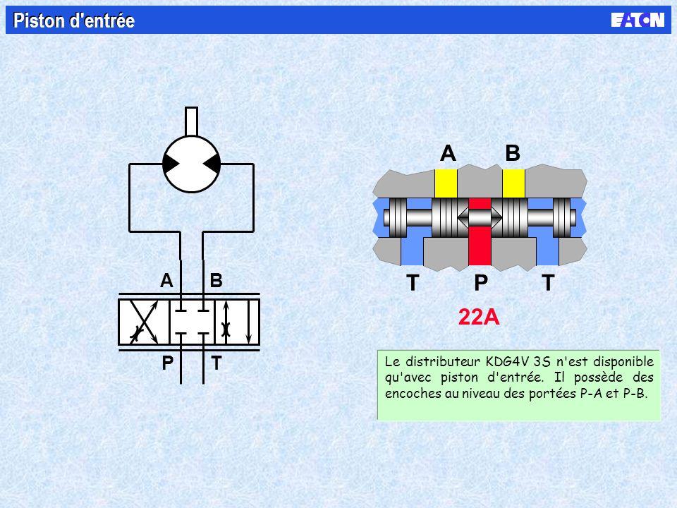 B PT A 22A AB TTP Piston d'entrée Le distributeur KDG4V 3S n'est disponible qu'avec piston d'entrée. Il possède des encoches au niveau des portées P-A