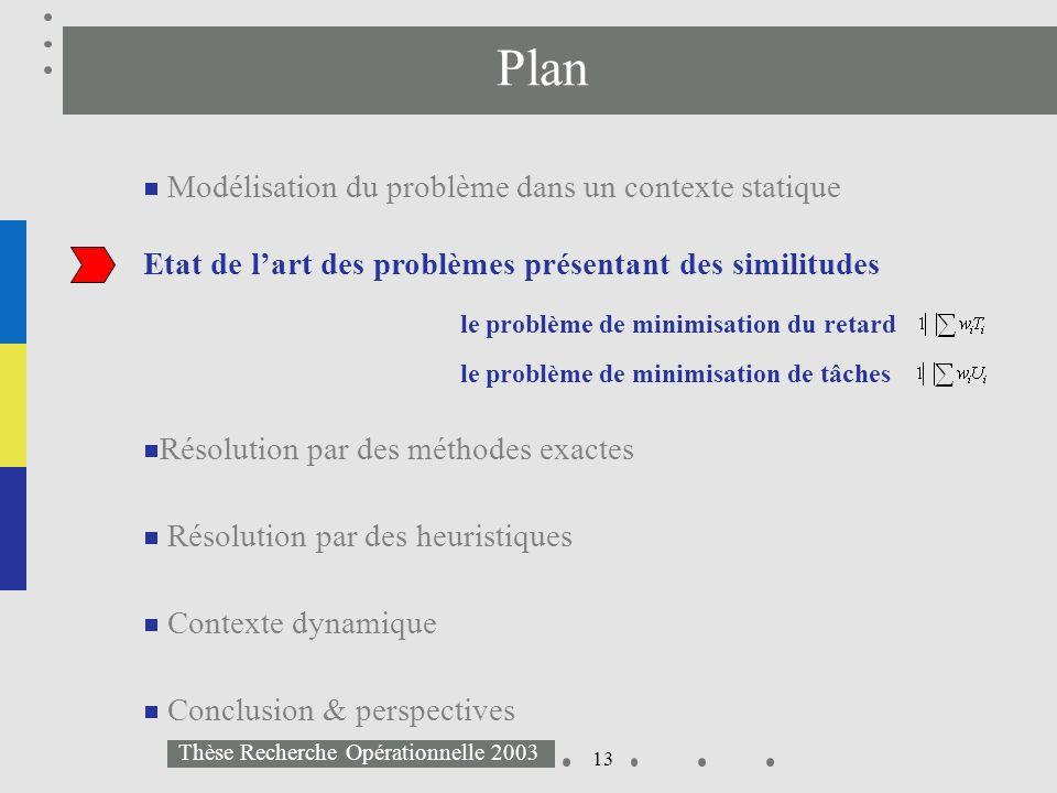 13 Thèse Recherche Opérationnelle 2003 Plan Modélisation du problème dans un contexte statique Résolution par des méthodes exactes Résolution par des