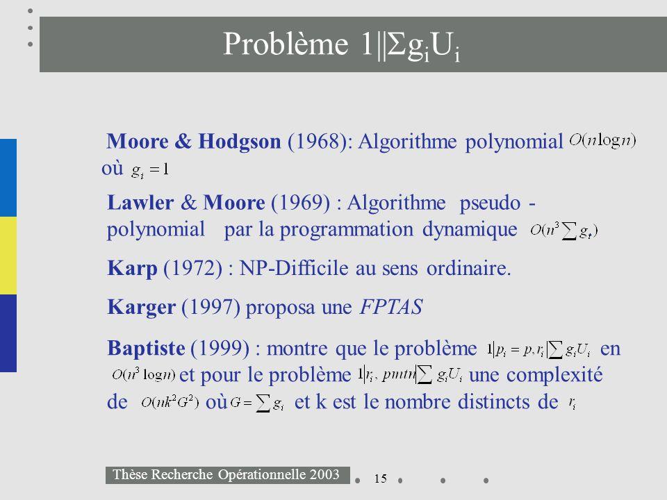 15 Thèse Recherche Opérationnelle 2003 Problème 1|| g i U i Karp (1972) : NP-Difficile au sens ordinaire. Lawler & Moore (1969) : Algorithme pseudo -