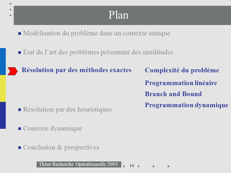 16 Thèse Recherche Opérationnelle 2003 Modélisation du problème dans un contexte statique Etat de lart des problèmes présentant des similitudes Résolu