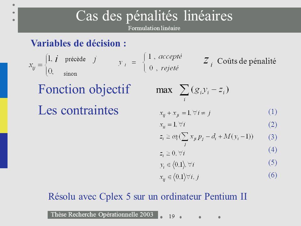 19 Thèse Recherche Opérationnelle 2003 Cas des pénalités linéaires Formulation linéaire Les contraintes (1) (2) (3) (4) (5) (6) Résolu avec Cplex 5 su