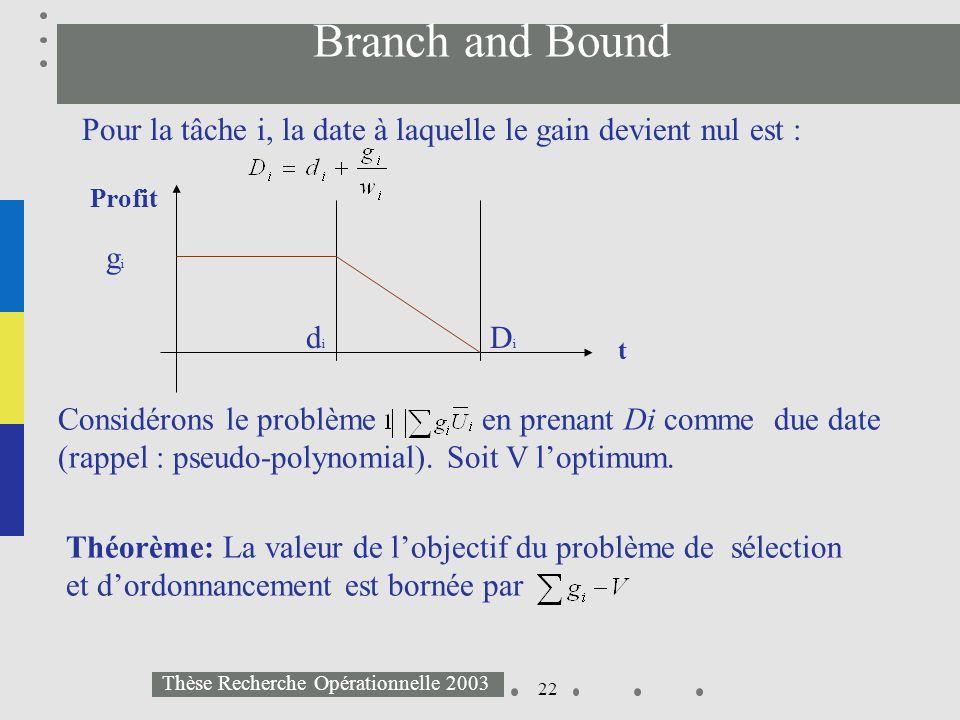 22 Thèse Recherche Opérationnelle 2003 Branch and Bound Pour la tâche i, la date à laquelle le gain devient nul est : Considérons le problème en prena