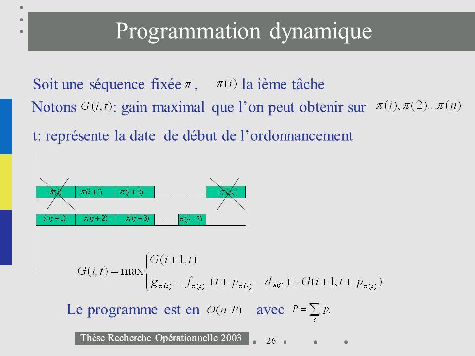 26 Thèse Recherche Opérationnelle 2003 Programmation dynamique avecLe programme est en Soit une séquence fixée, la ième tâche Notons : gain maximal qu