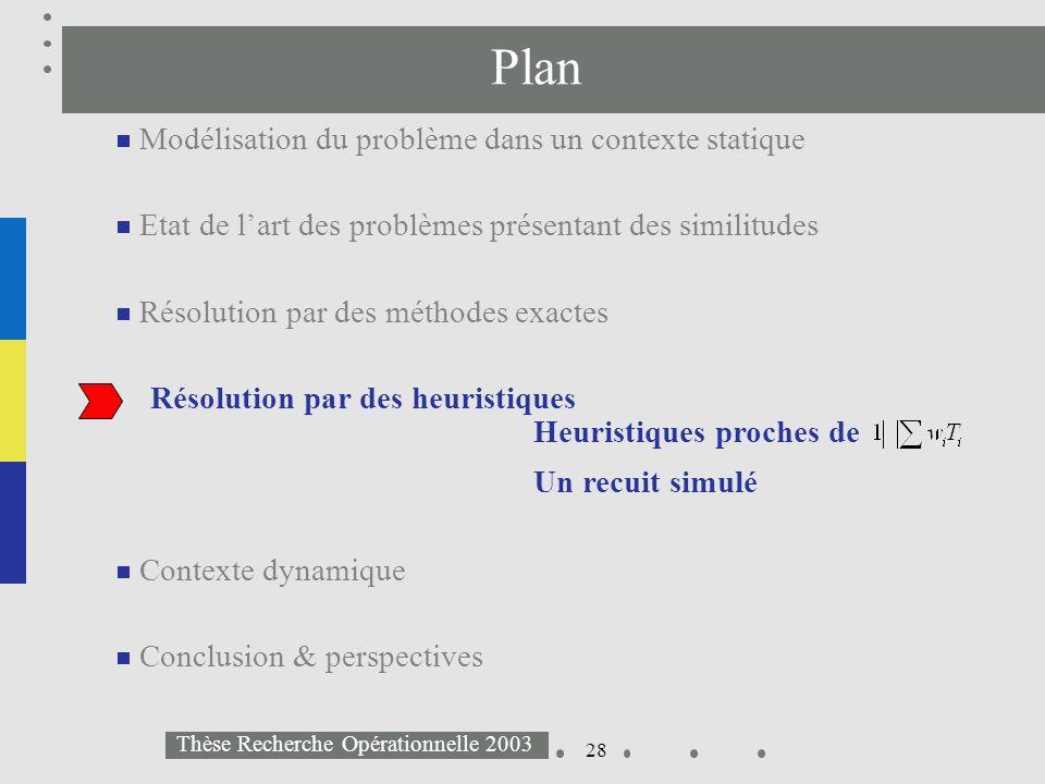 28 Thèse Recherche Opérationnelle 2003 Modélisation du problème dans un contexte statique Etat de lart des problèmes présentant des similitudes Résolu