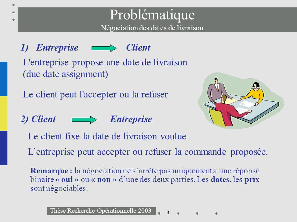3 Thèse Recherche Opérationnelle 2003 Problématique Négociation des dates de livraison 2) Client Entreprise Le client fixe la date de livraison voulue