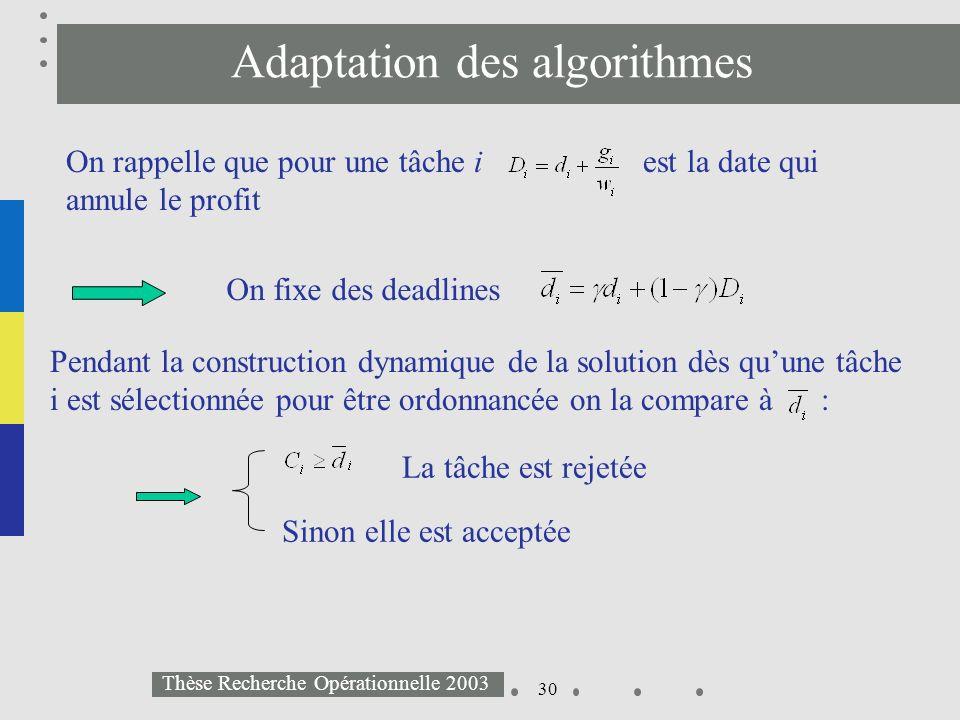 30 Thèse Recherche Opérationnelle 2003 Adaptation des algorithmes On rappelle que pour une tâche i est la date qui annule le profit On fixe des deadli