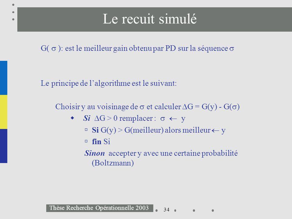 34 Thèse Recherche Opérationnelle 2003 Le recuit simulé G( ): est le meilleur gain obtenu par PD sur la séquence Le principe de lalgorithme est le sui