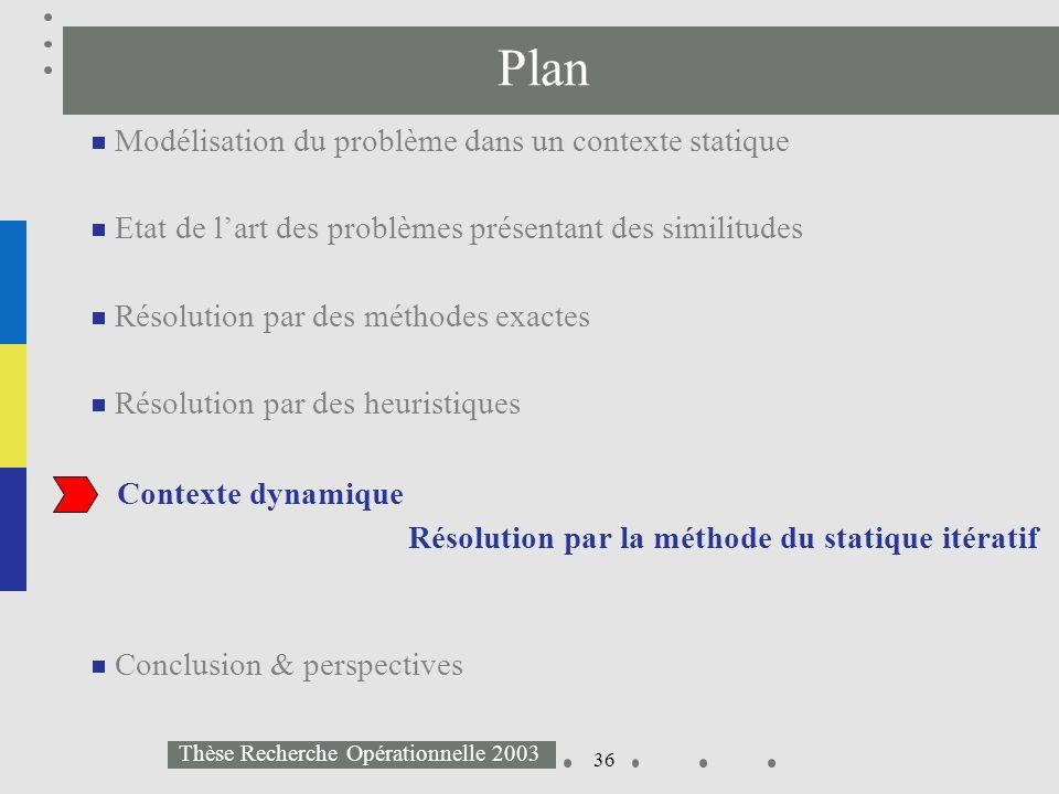 36 Thèse Recherche Opérationnelle 2003 Plan Modélisation du problème dans un contexte statique Etat de lart des problèmes présentant des similitudes R