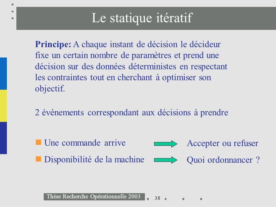 38 Thèse Recherche Opérationnelle 2003 Le statique itératif Principe: A chaque instant de décision le décideur fixe un certain nombre de paramètres et
